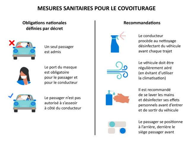 Mesures sanitaires - covoiturage